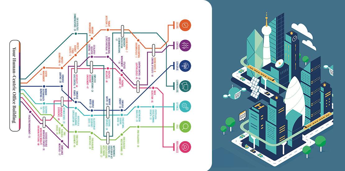 Navigating the complex smart building landscape