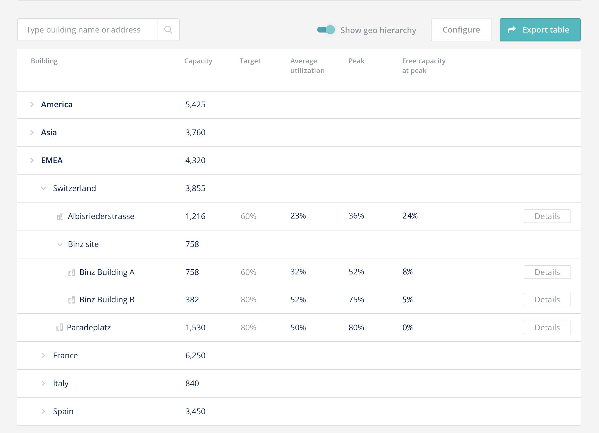 Portfolio Insights Optimization